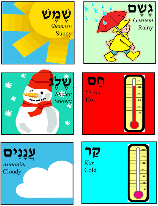 hebrew weather